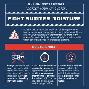 Fight Summer Moisture